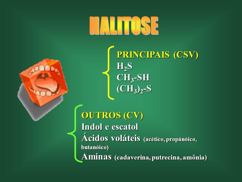 PRINCIPAIS (CSV) H 2 S CH 3 -SH (CH 3 ) 2 -S OUTROS (CV) Indol e escatol Ácidos voláteis (acético, propánóico, butanóico) Aminas (cadaverina, putrecina, amônia)