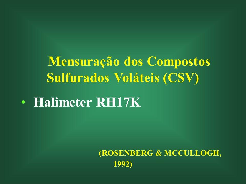 Mensuração dos Compostos Sulfurados Voláteis (CSV) Halimeter RH17K (ROSENBERG & MCCULLOGH, 1992)