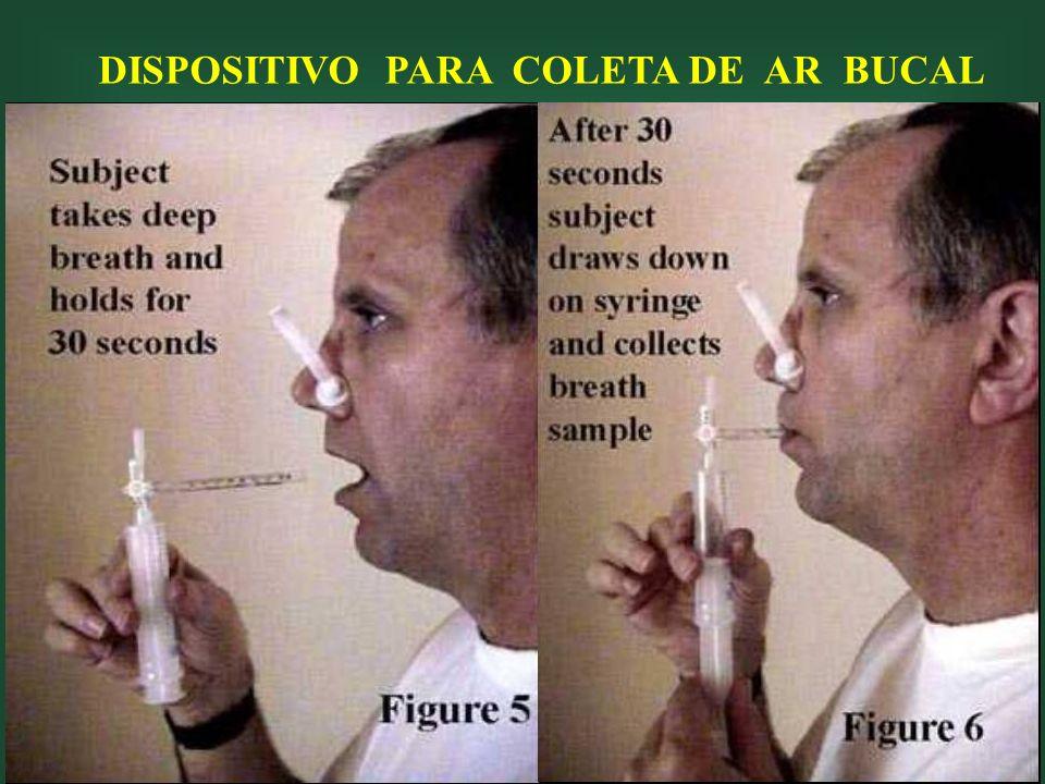 DISPOSITIVO PARA COLETA DE AR BUCAL