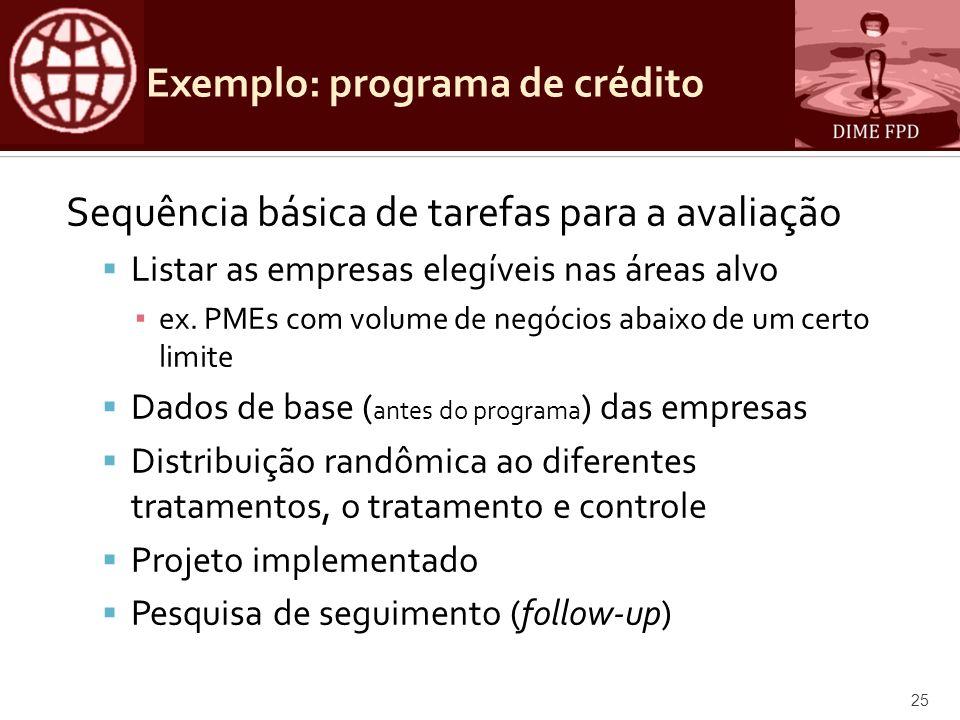 Exemplo: programa de crédito Sequência básica de tarefas para a avaliação Listar as empresas elegíveis nas áreas alvo ex. PMEs com volume de negócios