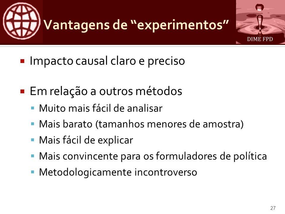Vantagens de experimentos Impacto causal claro e preciso Em relação a outros métodos Muito mais fácil de analisar Mais barato (tamanhos menores de amo