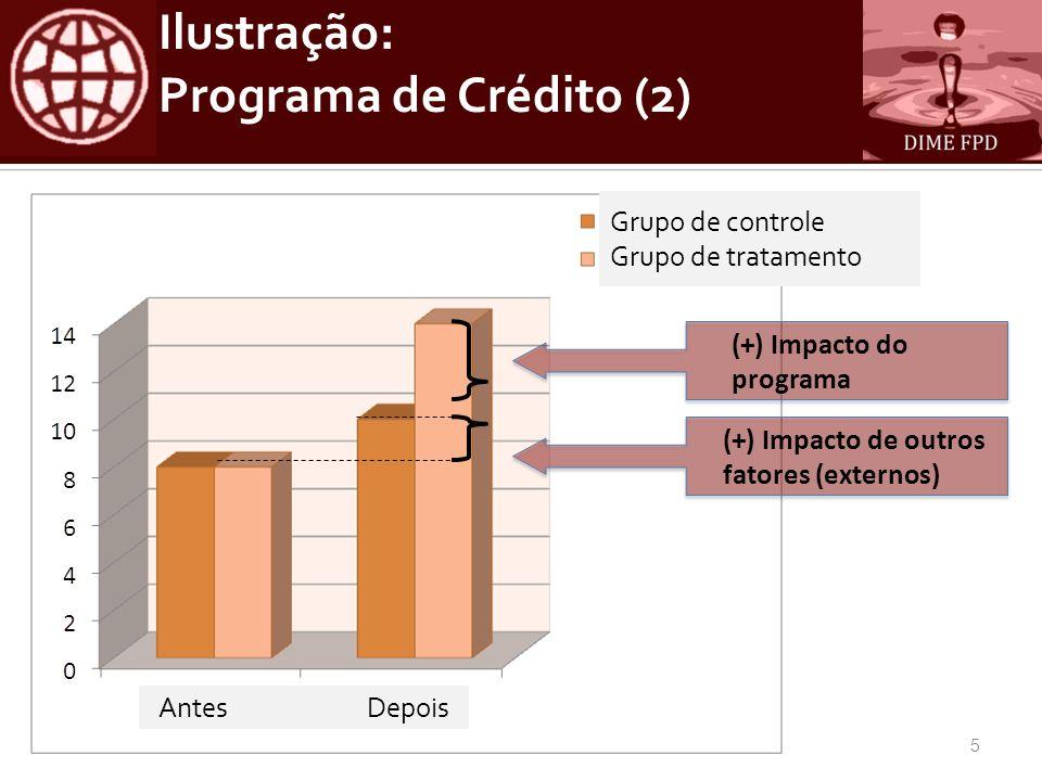 5 (+) Impacto do programa (+) Impacto de outros fatores (externos) Antes Depois Grupo de controle Grupo de tratamento Ilustração: Programa de Crédito