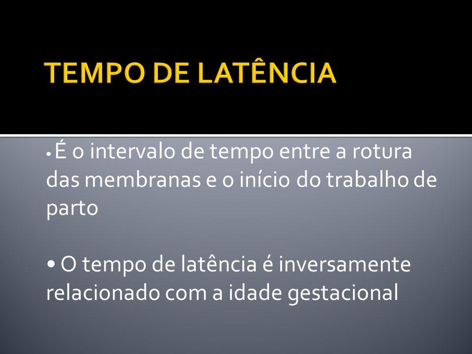 É o intervalo de tempo entre a rotura das membranas e o início do trabalho de parto O tempo de latência é inversamente relacionado com a idade gestaci