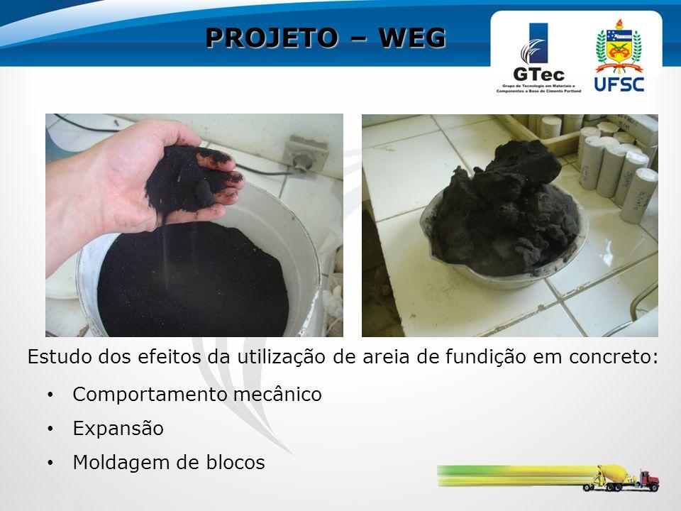 PROJETO – WEG Estudo dos efeitos da utilização de areia de fundição em concreto: Comportamento mecânico Expansão Moldagem de blocos