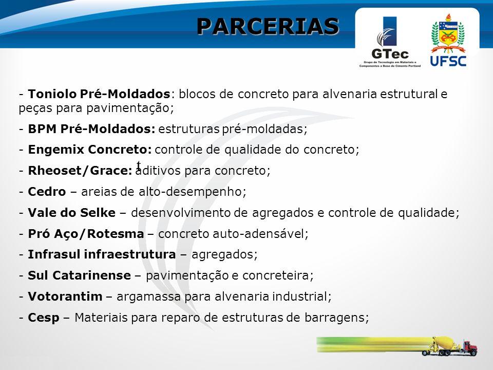 PARCERIAS t - Toniolo Pré-Moldados: blocos de concreto para alvenaria estrutural e peças para pavimentação; - BPM Pré-Moldados: estruturas pré-moldadas; - Engemix Concreto: controle de qualidade do concreto; - Rheoset/Grace: aditivos para concreto; - Cedro – areias de alto-desempenho; - Vale do Selke – desenvolvimento de agregados e controle de qualidade; - Pró Aço/Rotesma – concreto auto-adensável; - Infrasul infraestrutura – agregados; - Sul Catarinense – pavimentação e concreteira; - Votorantim – argamassa para alvenaria industrial; - Cesp – Materiais para reparo de estruturas de barragens;
