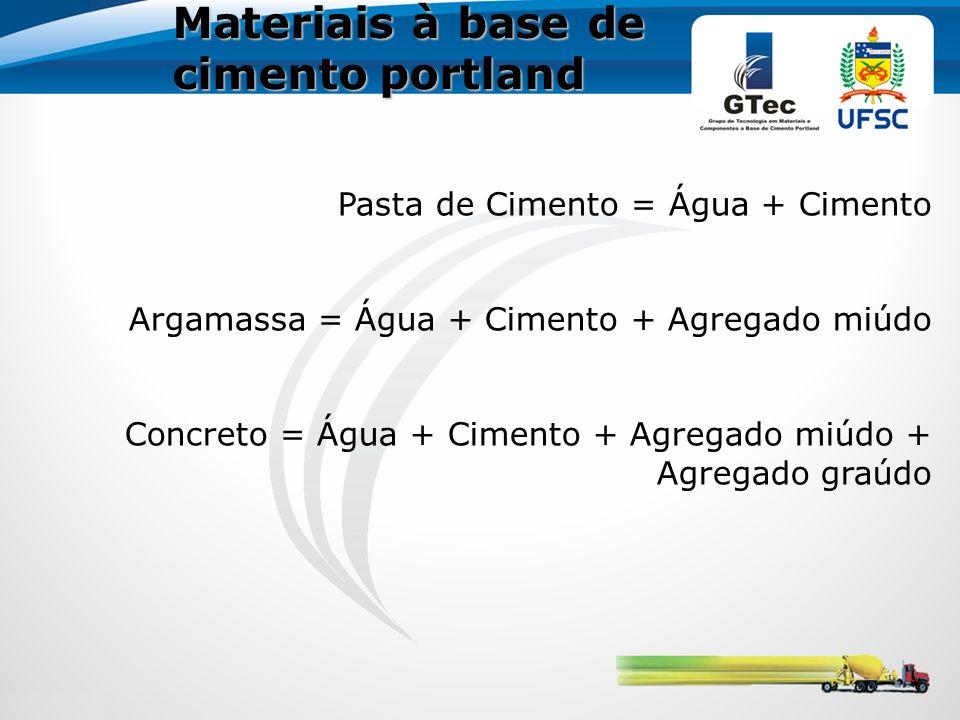 Materiais à base de cimento portland Pasta de Cimento = Água + Cimento Argamassa = Água + Cimento + Agregado miúdo Concreto = Água + Cimento + Agregado miúdo + Agregado graúdo