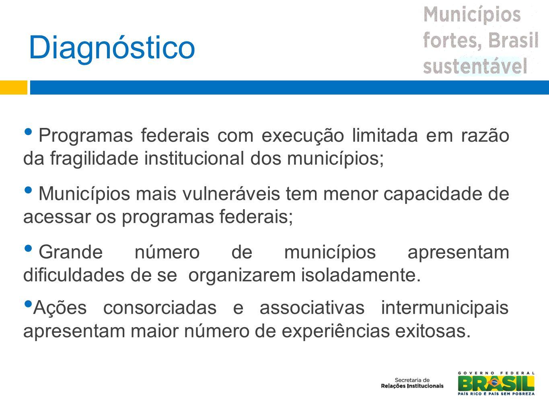 Diagnóstico Programas federais com execução limitada em razão da fragilidade institucional dos municípios; Municípios mais vulneráveis tem menor capac