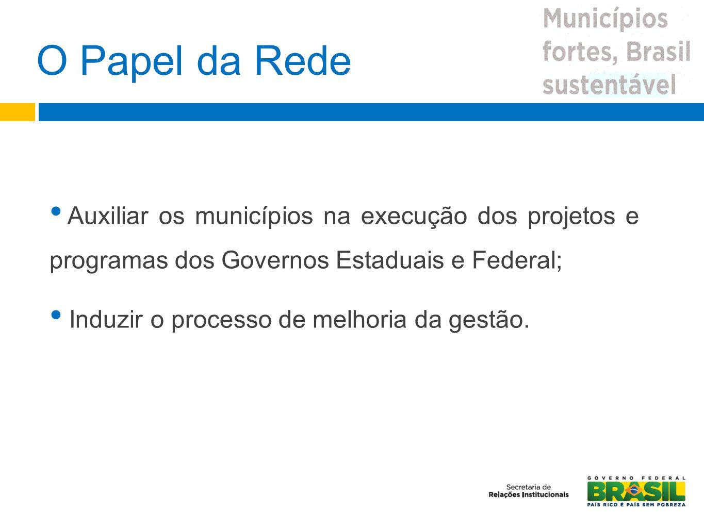 O Papel da Rede Auxiliar os municípios na execução dos projetos e programas dos Governos Estaduais e Federal; Induzir o processo de melhoria da gestão