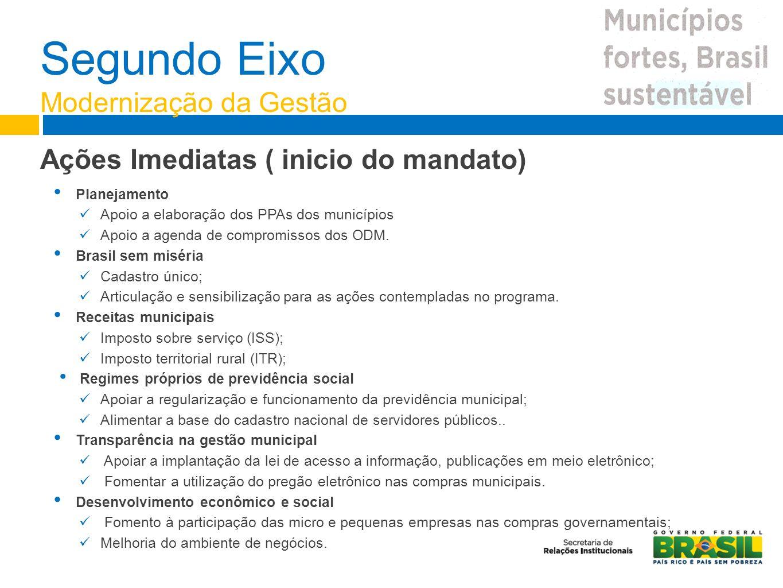 Planejamento Apoio a elaboração dos PPAs dos municípios Apoio a agenda de compromissos dos ODM. Brasil sem miséria Cadastro único; Articulação e sensi
