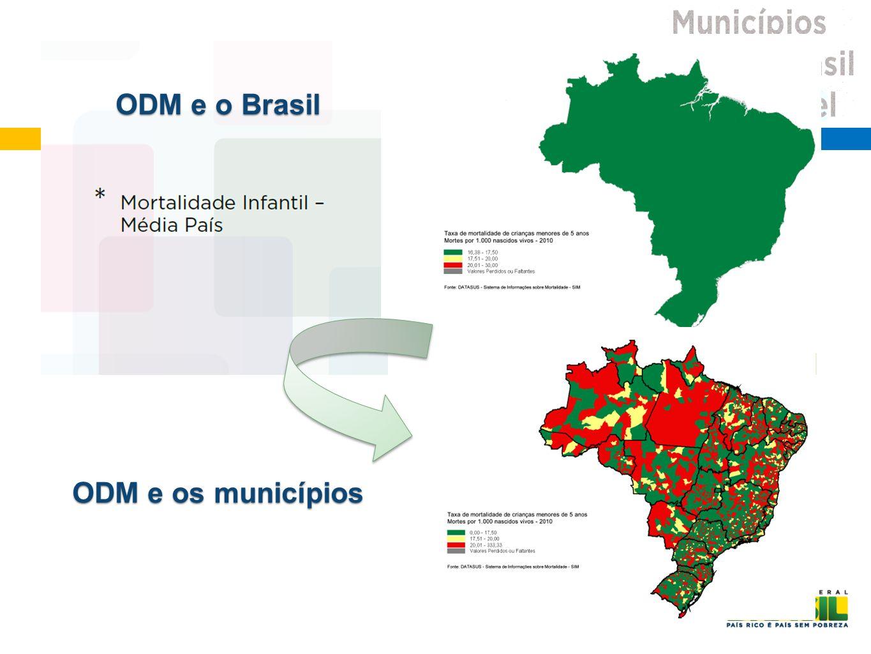 ODM e os municípios ODM e o Brasil
