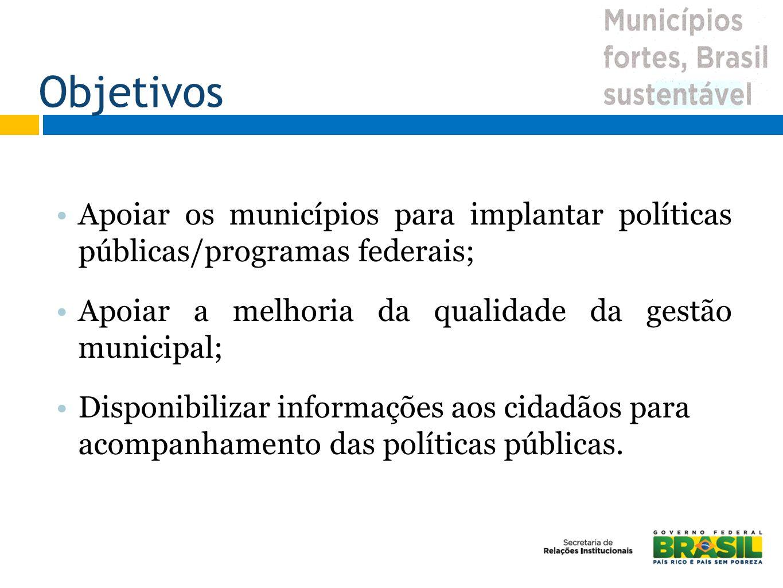 Objetivos Apoiar os municípios para implantar políticas públicas/programas federais; Apoiar a melhoria da qualidade da gestão municipal; Disponibiliza
