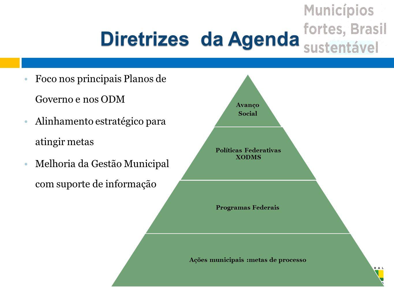 Foco nos principais Planos de Governo e nos ODM Alinhamento estratégico para atingir metas Melhoria da Gestão Municipal com suporte de informação Dire