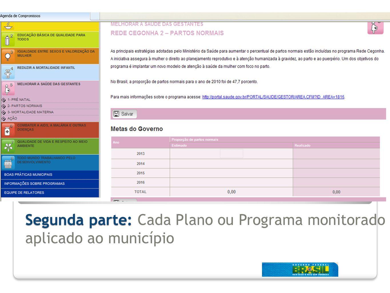 Segunda parte: Segunda parte: Cada Plano ou Programa monitorado aplicado ao município