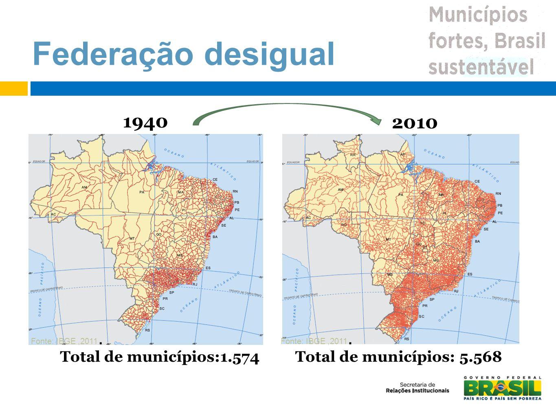 1940 Total de municípios:1.574 Federação desigual Total de municípios: 5.568 2010 Fonte: IBGE,2011.