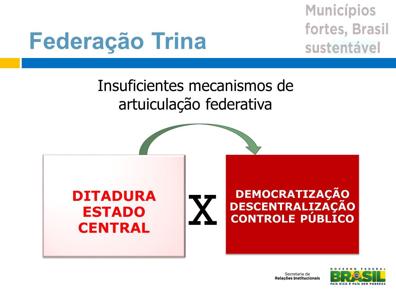 DITADURA ESTADO CENTRAL DITADURA ESTADO CENTRAL DEMOCRATIZAÇÃO DESCENTRALIZAÇÃO CONTROLE PÚBLICO DEMOCRATIZAÇÃO DESCENTRALIZAÇÃO CONTROLE PÚBLICO X In