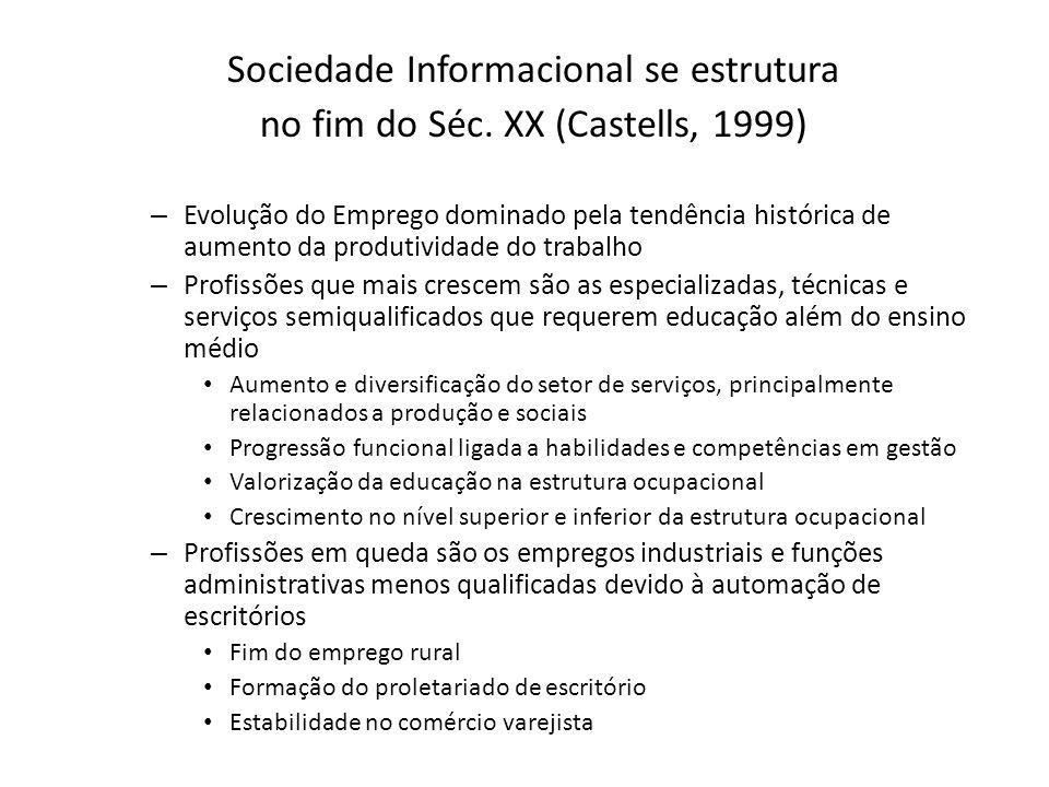 Sociedade Informacional se estrutura no fim do Séc. XX (Castells, 1999) – Evolução do Emprego dominado pela tendência histórica de aumento da produtiv