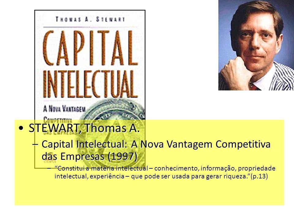 STEWART, Thomas A.STEWART, Thomas A. –Capital Intelectual: A Nova Vantagem Competitiva das Empresas (1997) –Constitui a matéria intelectual – conhecim