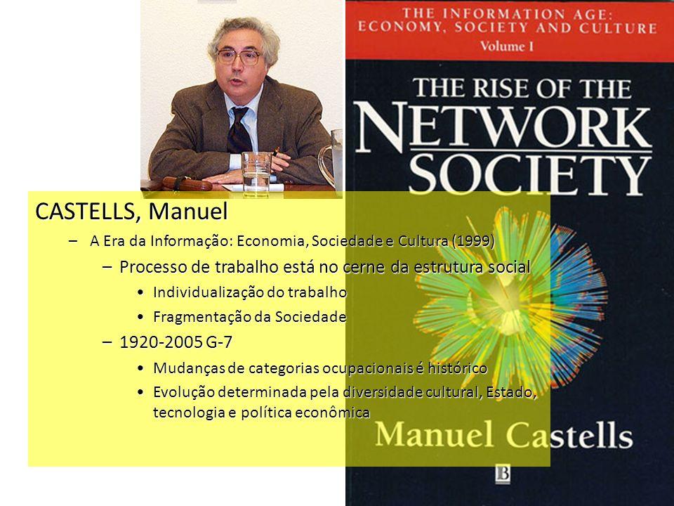 CASTELLS, Manuel –A Era da Informação: Economia, Sociedade e Cultura (1999) –Processo de trabalho está no cerne da estrutura social Individualização d
