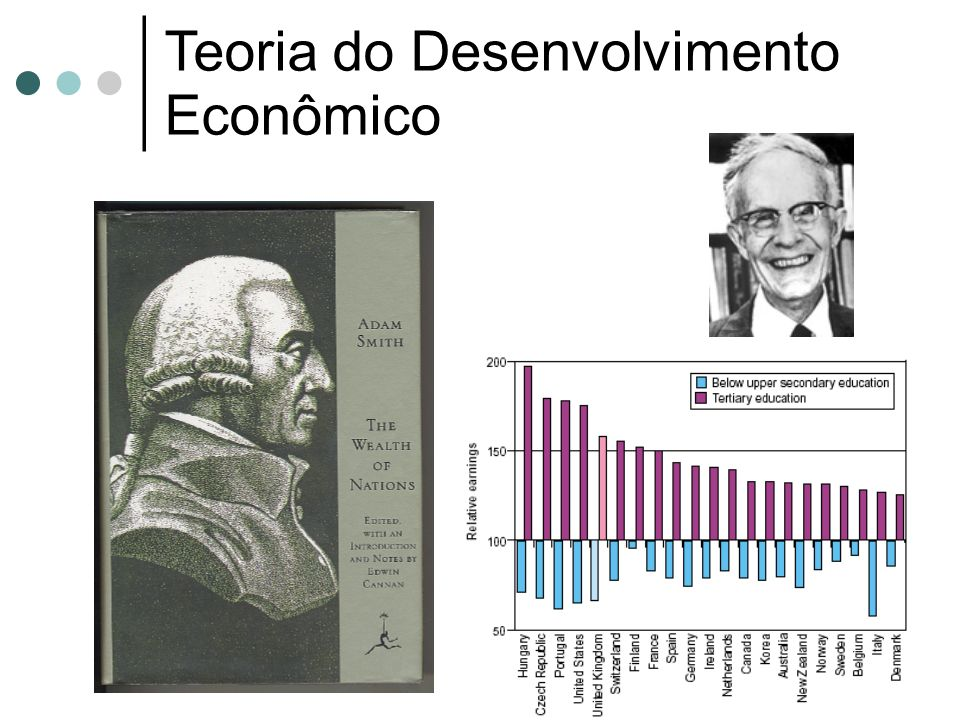 Teoria do Desenvolvimento Econômico