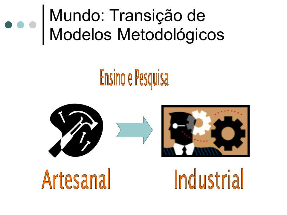 Mundo: Transição de Modelos Metodológicos