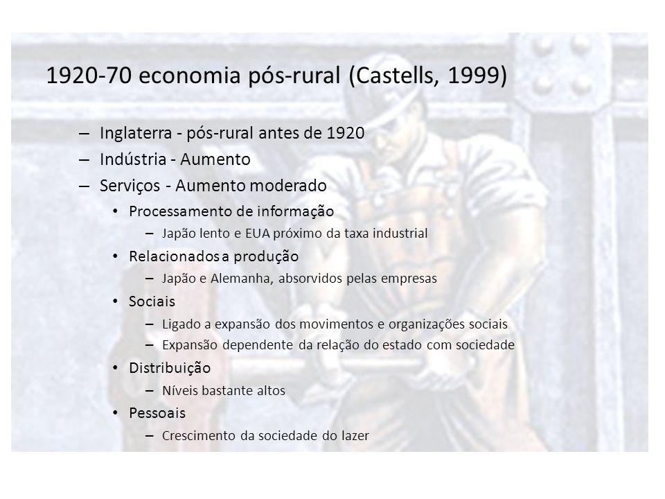 1920-70 economia pós-rural (Castells, 1999) – Inglaterra - pós-rural antes de 1920 – Indústria - Aumento – Serviços - Aumento moderado Processamento d