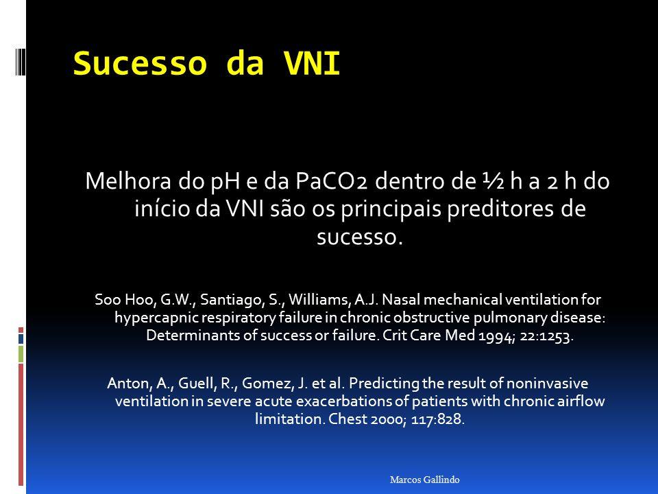 Sucesso da VNI Melhora do pH e da PaCO2 dentro de ½ h a 2 h do início da VNI são os principais preditores de sucesso.