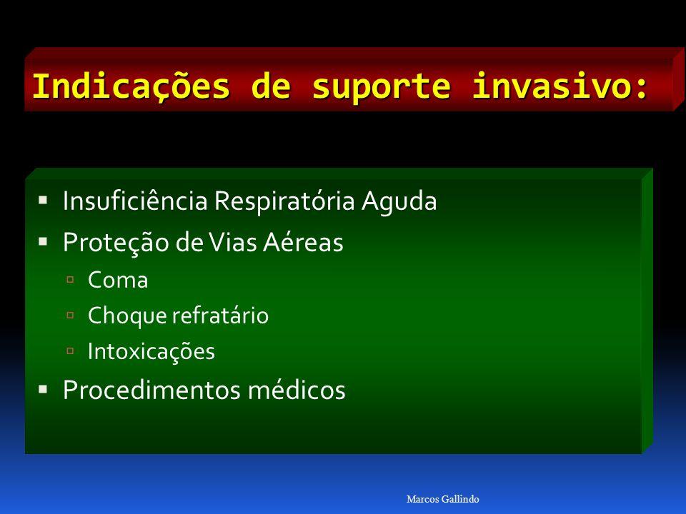 Indicações de suporte invasivo: Insuficiência Respiratória Aguda Proteção de Vias Aéreas Coma Choque refratário Intoxicações Procedimentos médicos Mar
