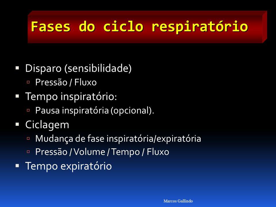 Fases do ciclo respiratório Disparo (sensibilidade) Pressão / Fluxo Tempo inspiratório: Pausa inspiratória (opcional). Ciclagem Mudança de fase inspir