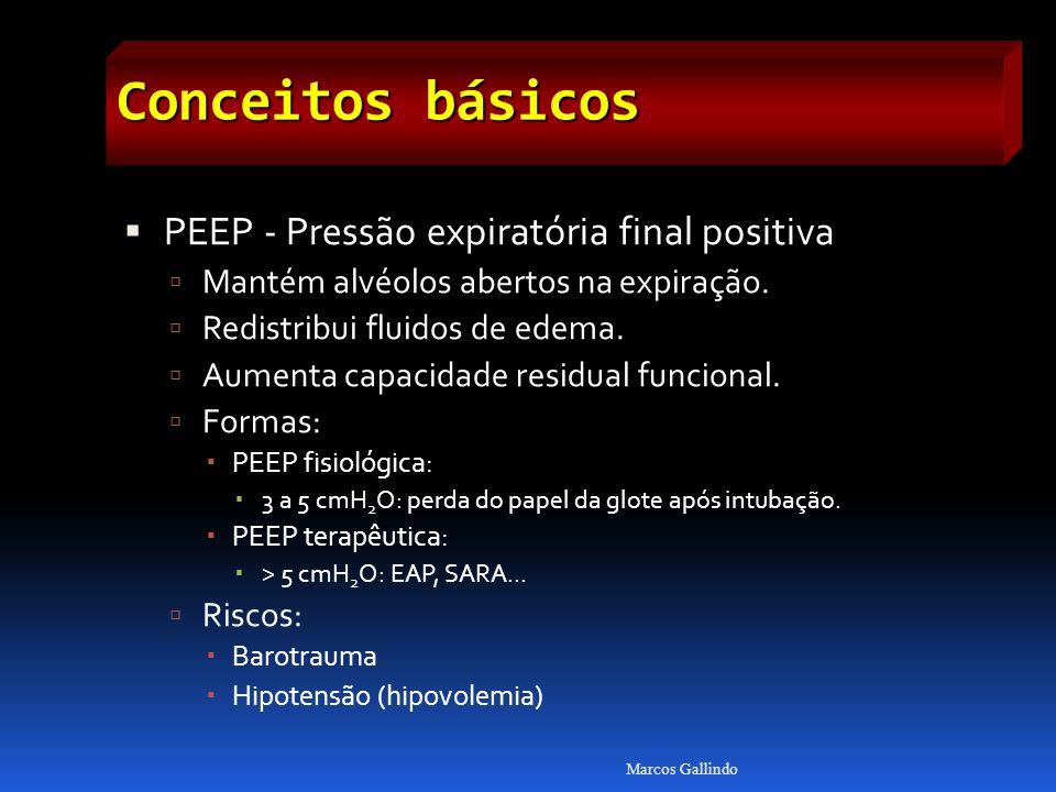 Conceitos básicos PEEP - Pressão expiratória final positiva Mantém alvéolos abertos na expiração. Redistribui fluidos de edema. Aumenta capacidade res