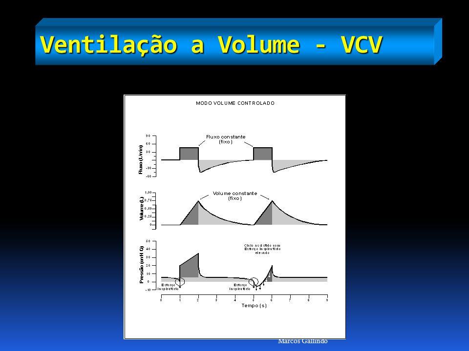 Ventilação a Volume - VCV Marcos Gallindo