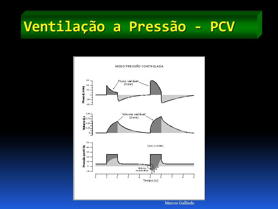 Ventilação a Pressão - PCV Marcos Gallindo