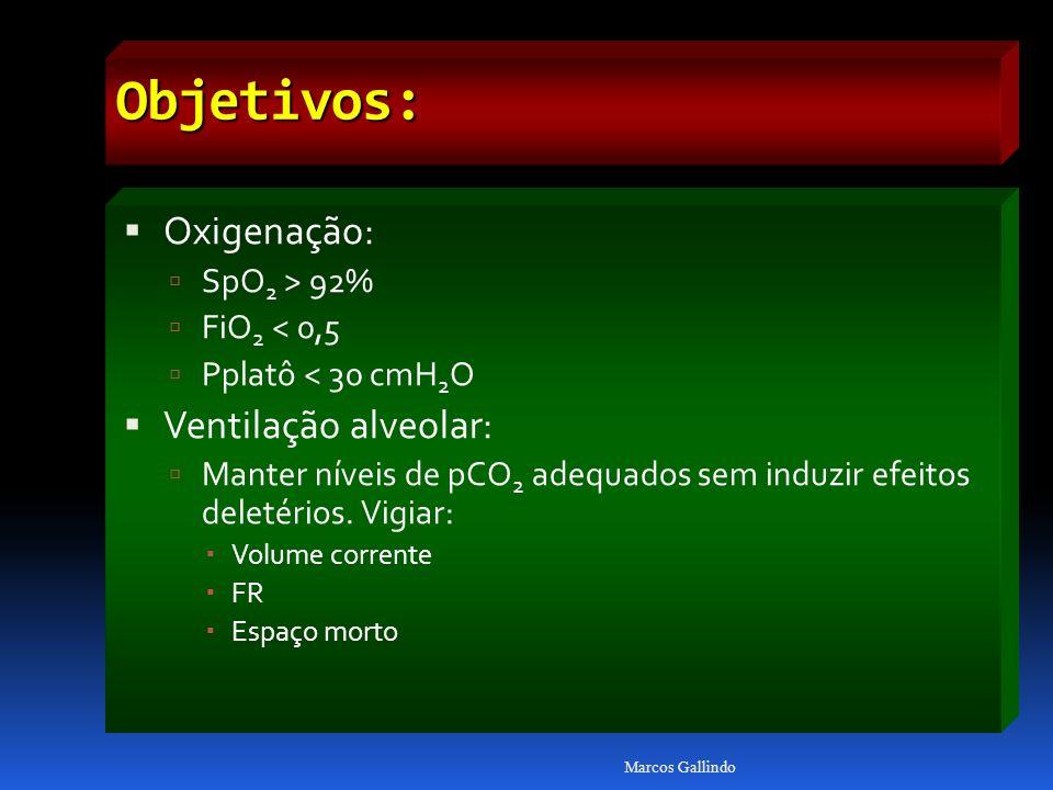 Objetivos: Oxigenação: SpO 2 > 92% FiO 2 < 0,5 Pplatô < 30 cmH 2 O Ventilação alveolar: Manter níveis de pCO 2 adequados sem induzir efeitos deletério