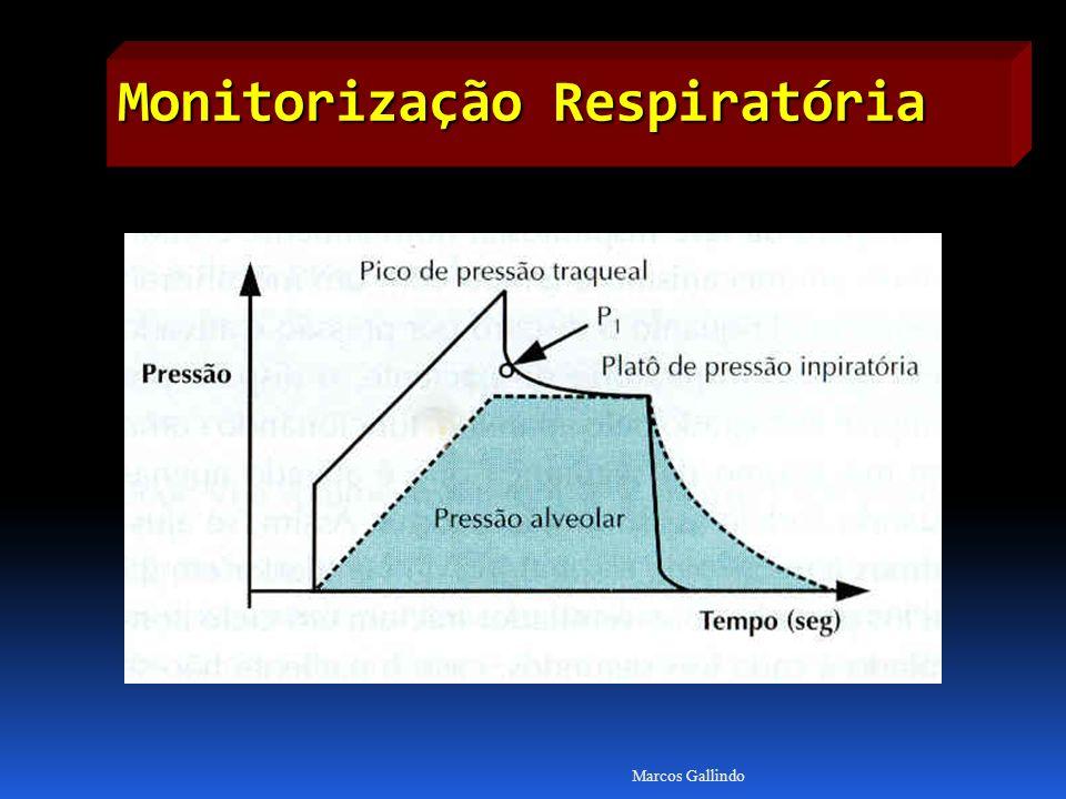 Monitorização Respiratória Marcos Gallindo