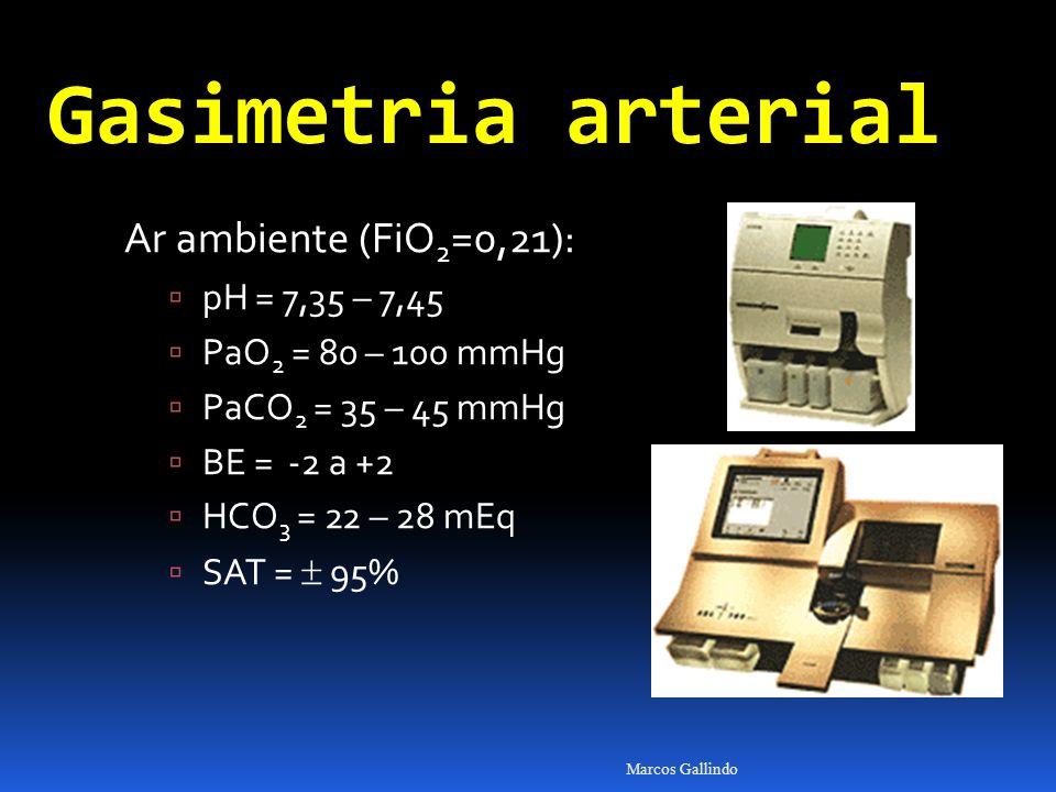 Gasimetria arterial Ar ambiente (FiO 2 =0,21): pH = 7,35 – 7,45 PaO 2 = 80 – 100 mmHg PaCO 2 = 35 – 45 mmHg BE = -2 a +2 HCO 3 = 22 – 28 mEq SAT = 95%