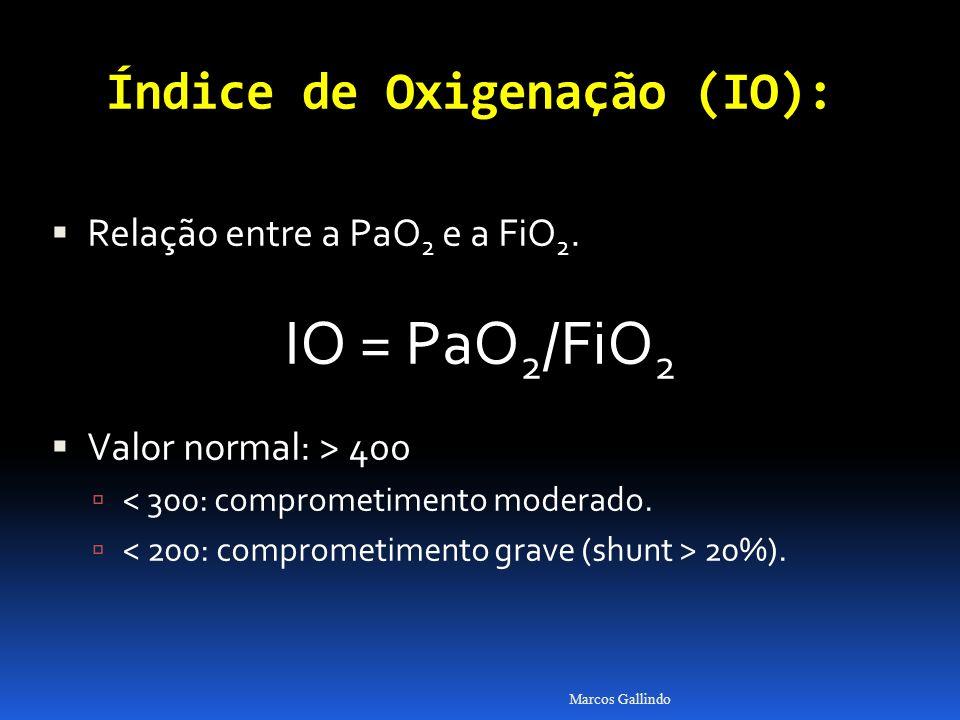 Índice de Oxigenação (IO): Relação entre a PaO 2 e a FiO 2. IO = PaO 2 /FiO 2 Valor normal: > 400 < 300: comprometimento moderado. 20%). Marcos Gallin