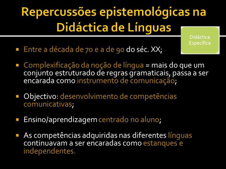 Entre a década de 70 e a de 90 do séc. XX; Complexificação da noção de língua = mais do que um conjunto estruturado de regras gramaticais, passa a ser