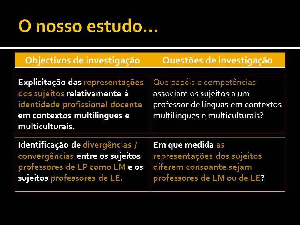 Identificação de divergências / convergências entre os sujeitos professores de LP como LM e os sujeitos professores de LE. Em que medida as representa