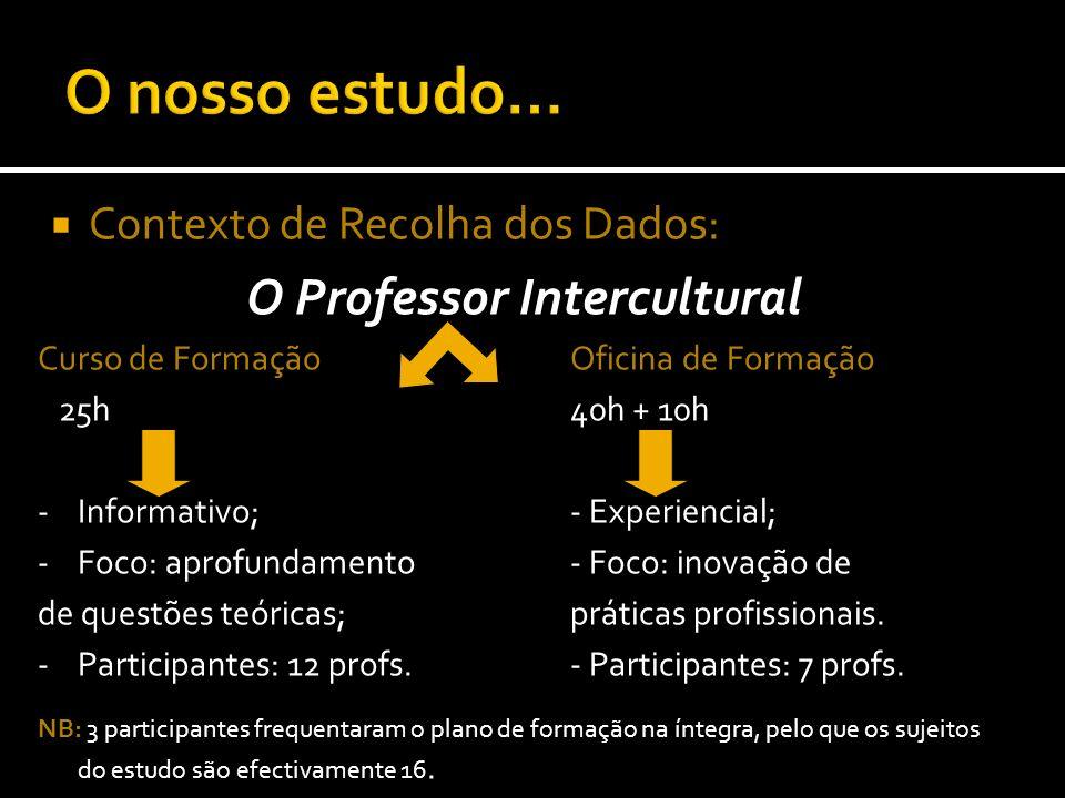 Contexto de Recolha dos Dados: O Professor Intercultural Curso de FormaçãoOficina de Formação 25h 40h + 10h -Informativo;- Experiencial; -Foco: aprofu