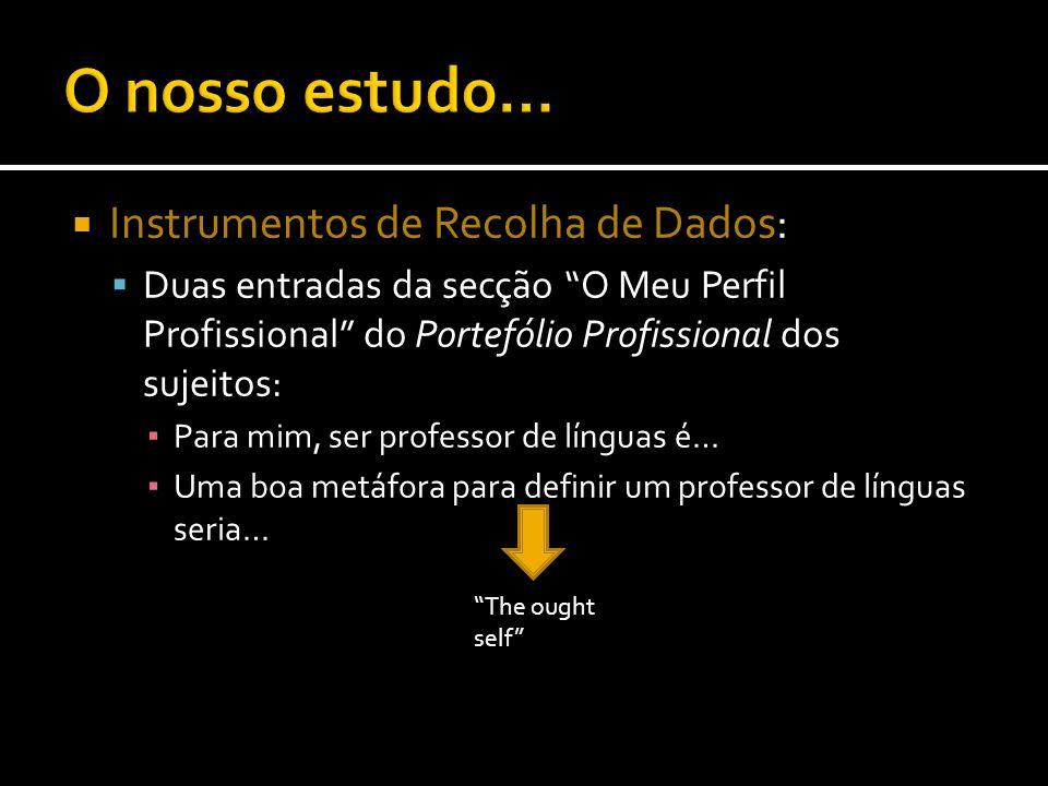 Instrumentos de Recolha de Dados: Duas entradas da secção O Meu Perfil Profissional do Portefólio Profissional dos sujeitos: Para mim, ser professor d