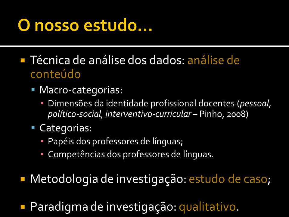 Técnica de análise dos dados: análise de conteúdo Macro-categorias: Dimensões da identidade profissional docentes (pessoal, político-social, intervent