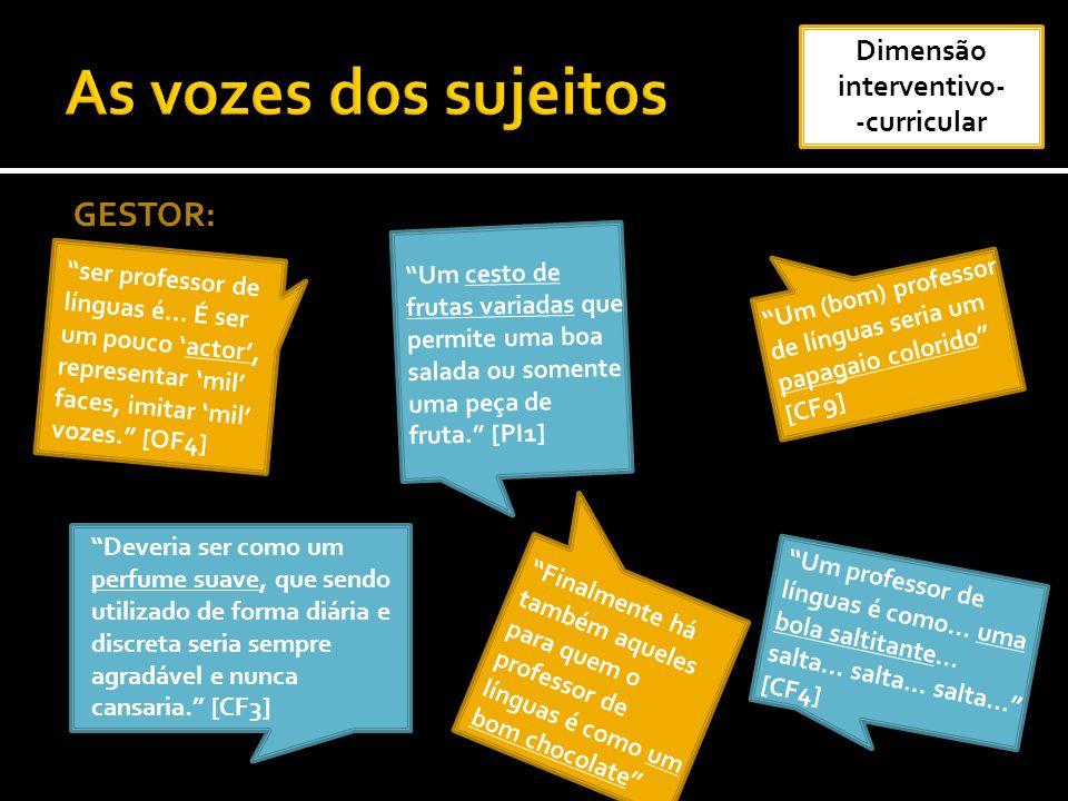 GESTOR: ser professor de línguas é… É ser um pouco actor, representar mil faces, imitar mil vozes. [OF4] Finalmente há também aqueles para quem o prof