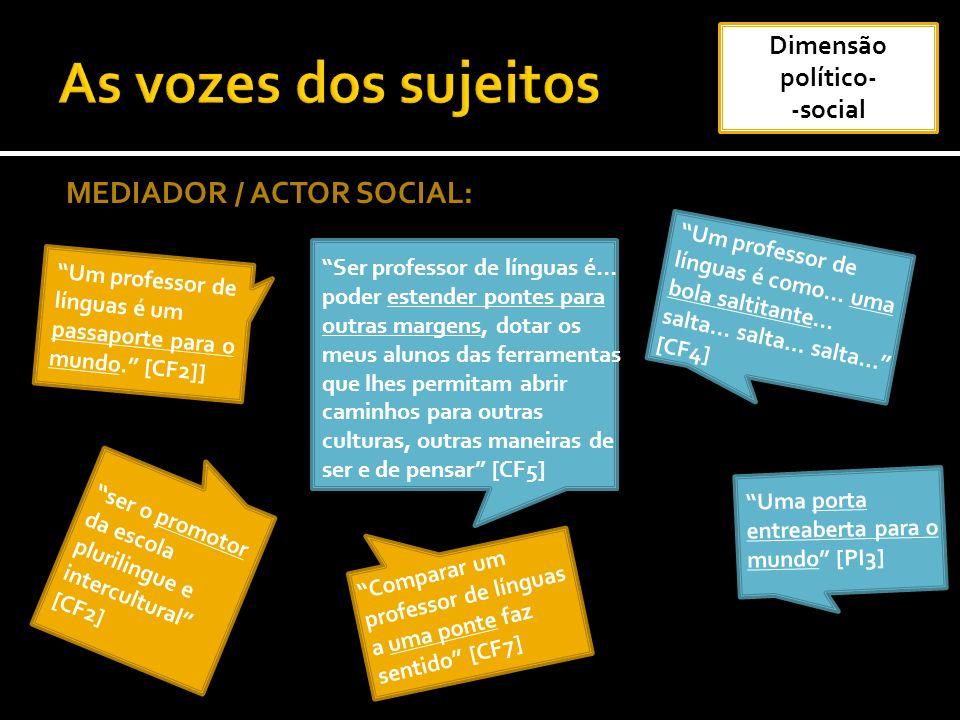 MEDIADOR / ACTOR SOCIAL: Um professor de línguas é um passaporte para o mundo. [CF2]] ser o promotor da escola plurilingue e intercultural [CF2] Compa
