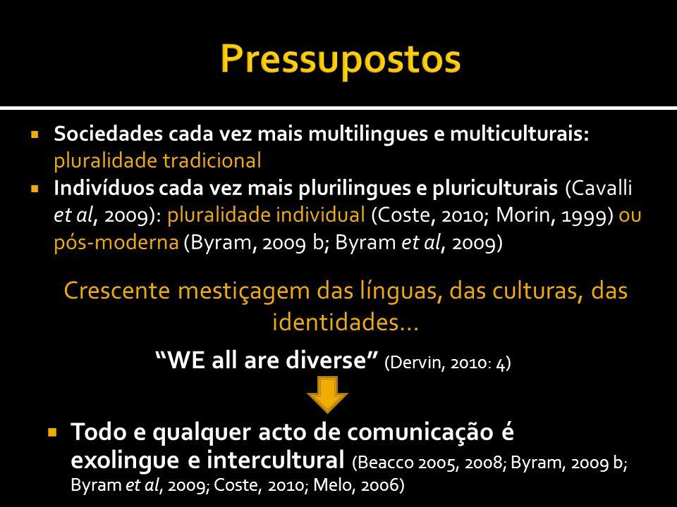 Sociedades cada vez mais multilingues e multiculturais: pluralidade tradicional Indivíduos cada vez mais plurilingues e pluriculturais (Cavalli et al,