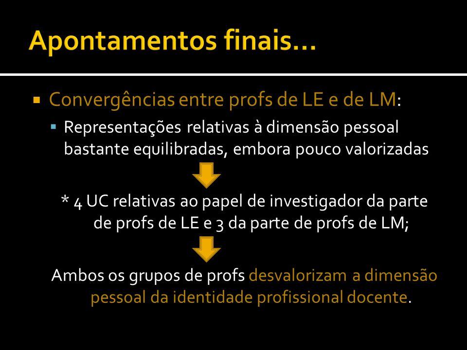 Convergências entre profs de LE e de LM: Representações relativas à dimensão pessoal bastante equilibradas, embora pouco valorizadas * 4 UC relativas