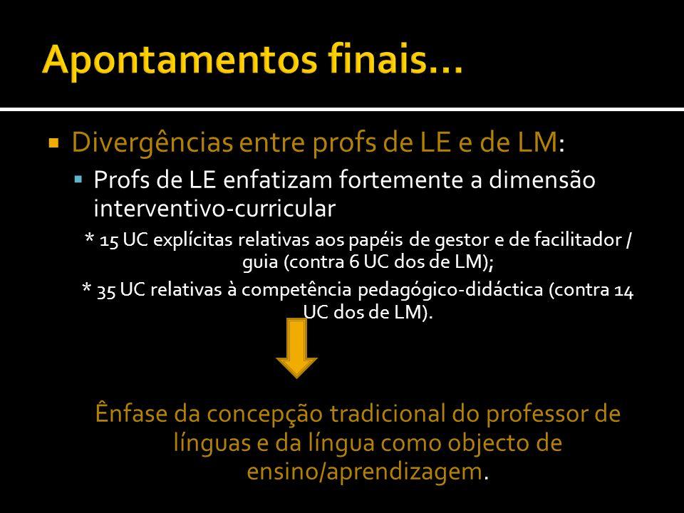 Divergências entre profs de LE e de LM: Profs de LE enfatizam fortemente a dimensão interventivo-curricular * 15 UC explícitas relativas aos papéis de