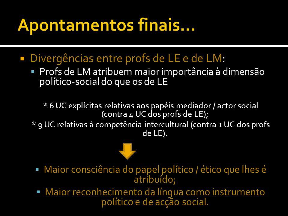 Divergências entre profs de LE e de LM: Profs de LM atribuem maior importância à dimensão político-social do que os de LE * 6 UC explícitas relativas