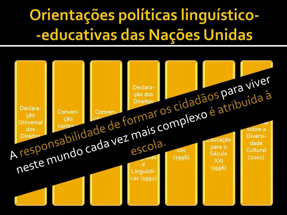 Declara- ção Universal dos Direitos do Homem (1948) Conven- ção contra a Discrimi- nação na Educação (1962) Conven- ção sobre os Direitos da Criança (