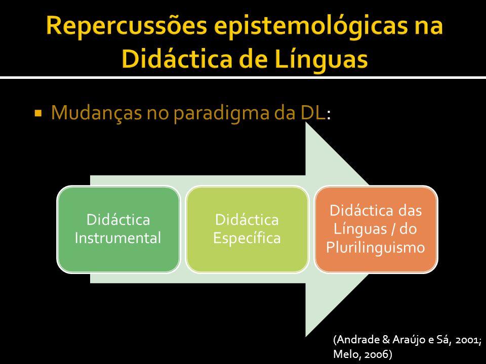 Mudanças no paradigma da DL: Didáctica Instrumental Didáctica Específica Didáctica das Línguas / do Plurilinguismo (Andrade & Araújo e Sá, 2001; Melo,