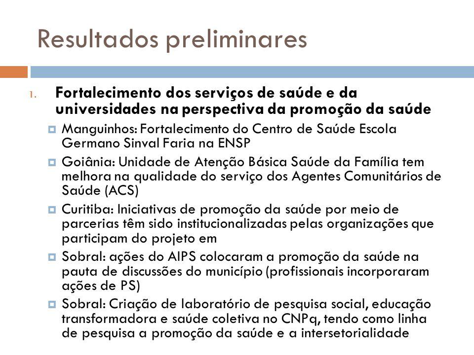 Resultados preliminares 1. Fortalecimento dos serviços de saúde e da universidades na perspectiva da promoção da saúde Manguinhos: Fortalecimento do C