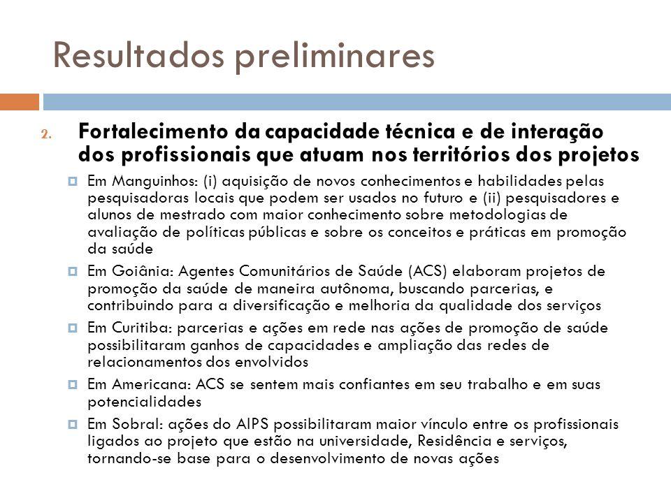 Resultados preliminares 2. Fortalecimento da capacidade técnica e de interação dos profissionais que atuam nos territórios dos projetos Em Manguinhos: